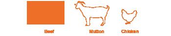 mutton beef chicken